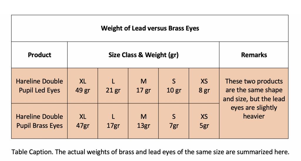 SS pt 5 wt of lead & brass eyes